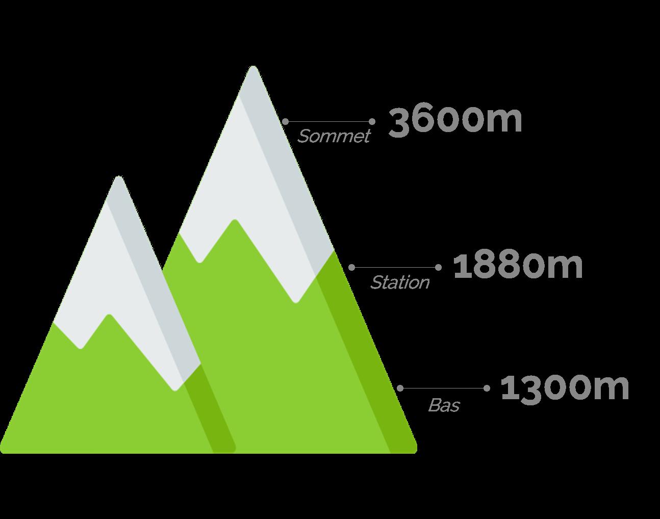 Les 2 Alpes ski moins cher skimoinscher.com